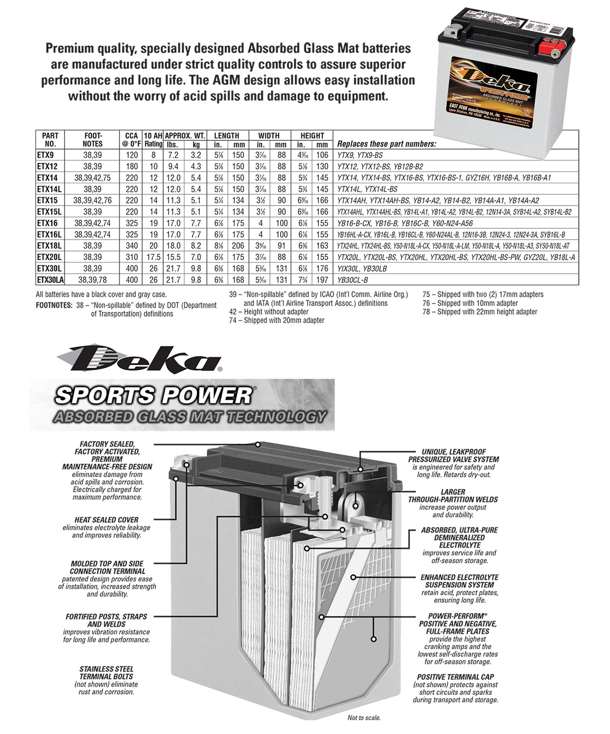Deka Power Sport Batteries